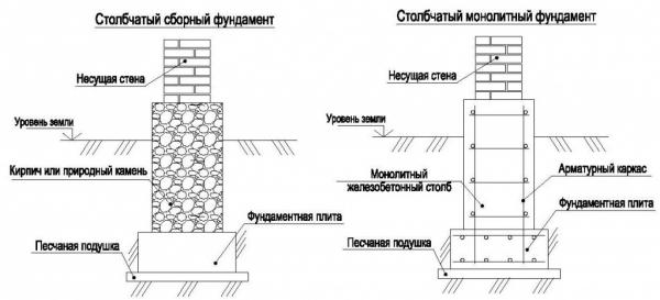 завода железобетонных изделий 1